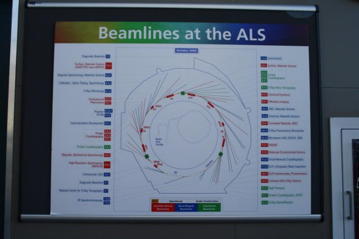 Beamlines of the ALS labs, UC Berkeley